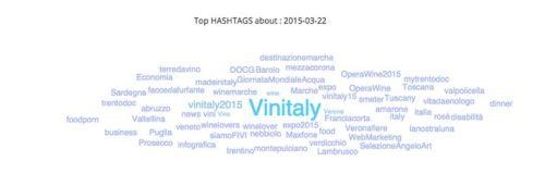 top hashtag