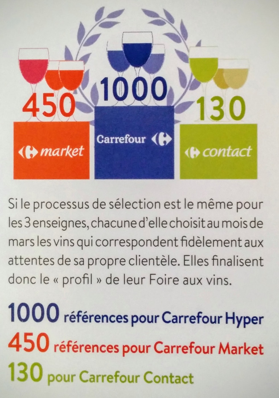 carrefour-fav-2016