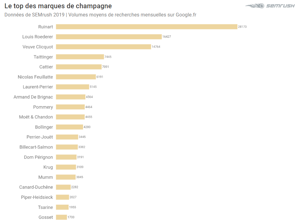 Infographie_champagne.png